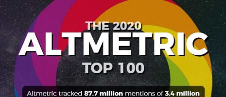 Altmetric Shares the Top 100 Scholarly Articles of 2020